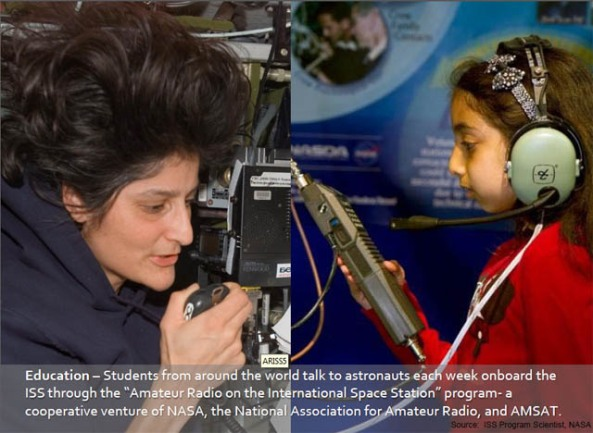ARISS Amateur Radio on the International Space Station