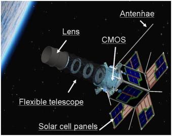 PRISM satellite