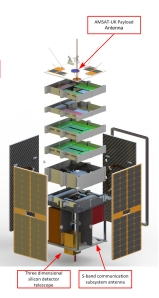 ESEO Payloads Configuration - Copyright ALMASpace - ESA