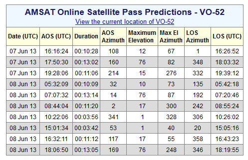 satellite tv frequency list pdf
