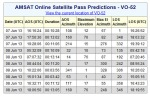 AMSAT Online Satellite Pass Predictions