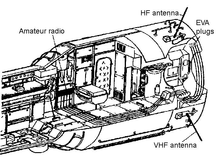 signal strengths of the two iss ham radio stations