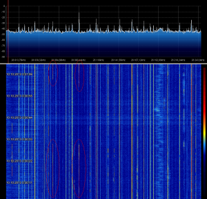 SDR display showing 28 MHz transmissions taken by Dmitry Pashkov UB4UAD