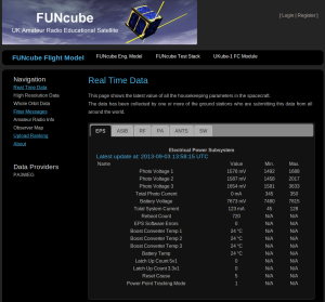 FUNcube Data Warehouse