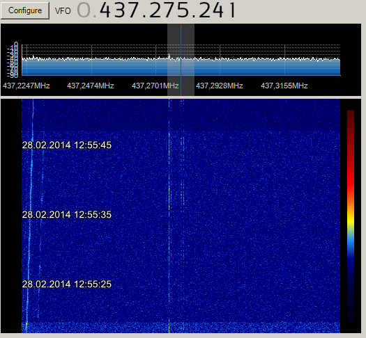 SDR image of the LituanicaSAT-1 beacon taken by Dmitry Pashkov UB4UAD