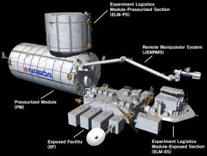 ISS Kibo Japanese Experiment Module (JEM)