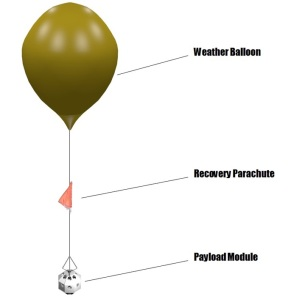VR2Space Balloon