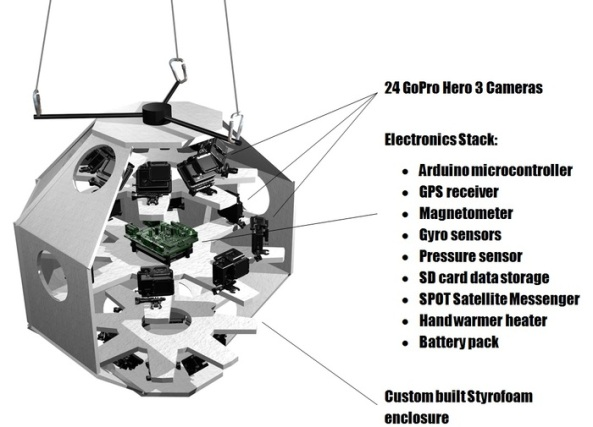 VR2Space Payload Module