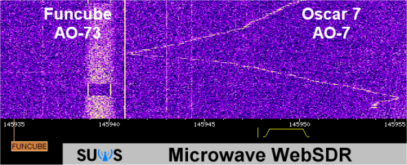 SUWS WebSDR showing AO7 and 73 on April 3, 2014 at 1040 GMT