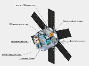 TabletSat-Aurora - Image Credit Sputnix