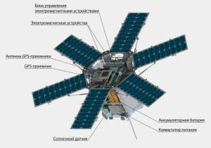 TabletSat-Aurora - Credit Sputnix
