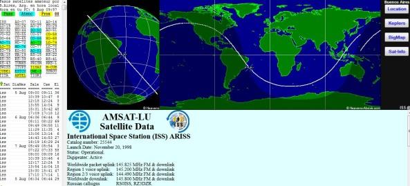 AMSAT-LU Satellite Predictions