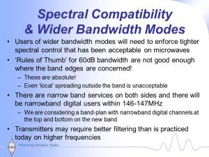 146 MHz Spectral Compatibility