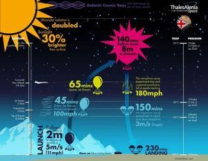 MARS Balloon