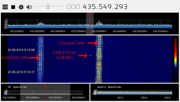 COSMOS-2499 signals received by Dmitry Pashkov R4UAB