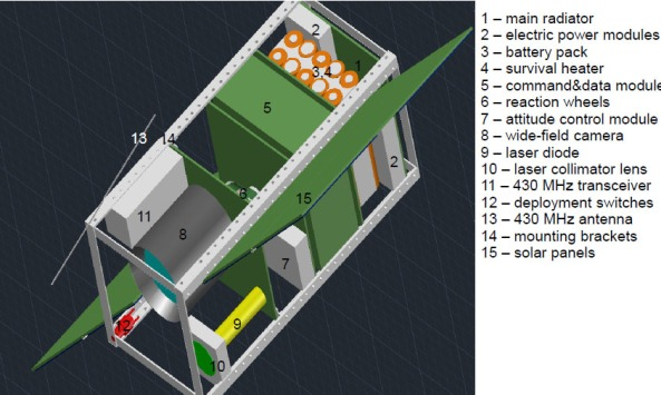 Block diagram of proposed Cubesat with laser communicator - Credit Oleg Nizhnik