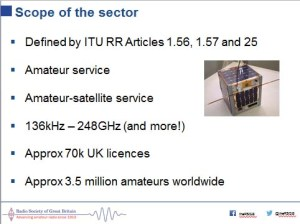 RSGB Amateur Radio Slide
