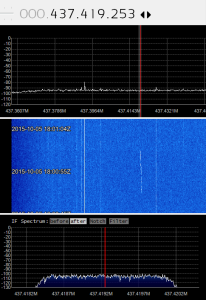 AAUSat-5 received by Jan van Gills PE0SAT on October 5, 2015 at 1800 UT
