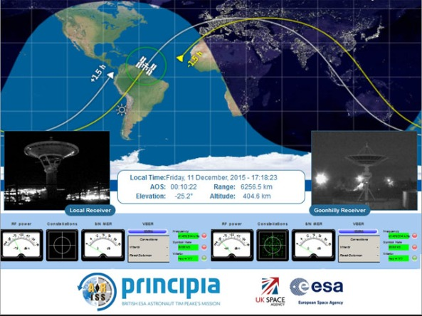 ISS Display 2015-12-11