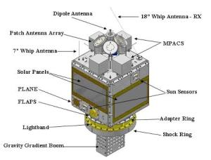FalconSAT-3 Diagram