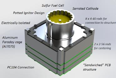 HuskySat-1 145/435 MHz Linear Transponder CubeSat also has 24 GHz