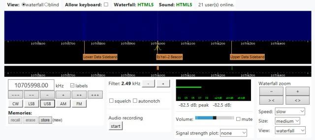 Es'hail-2 Narrowband WebSDR Display