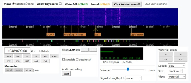 Es'hail-2 QO-100 Narrowband WebSDR