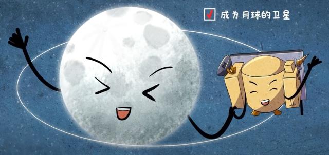 Longjiang-2 / LO-94 in Lunar Orbit